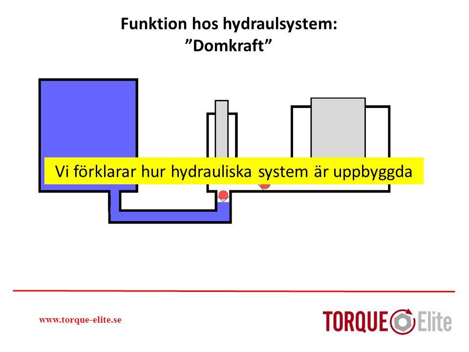 Funktion hos hydraulsystem: