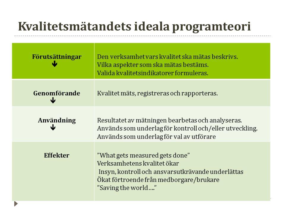 Kvalitetsmätandets ideala programteori