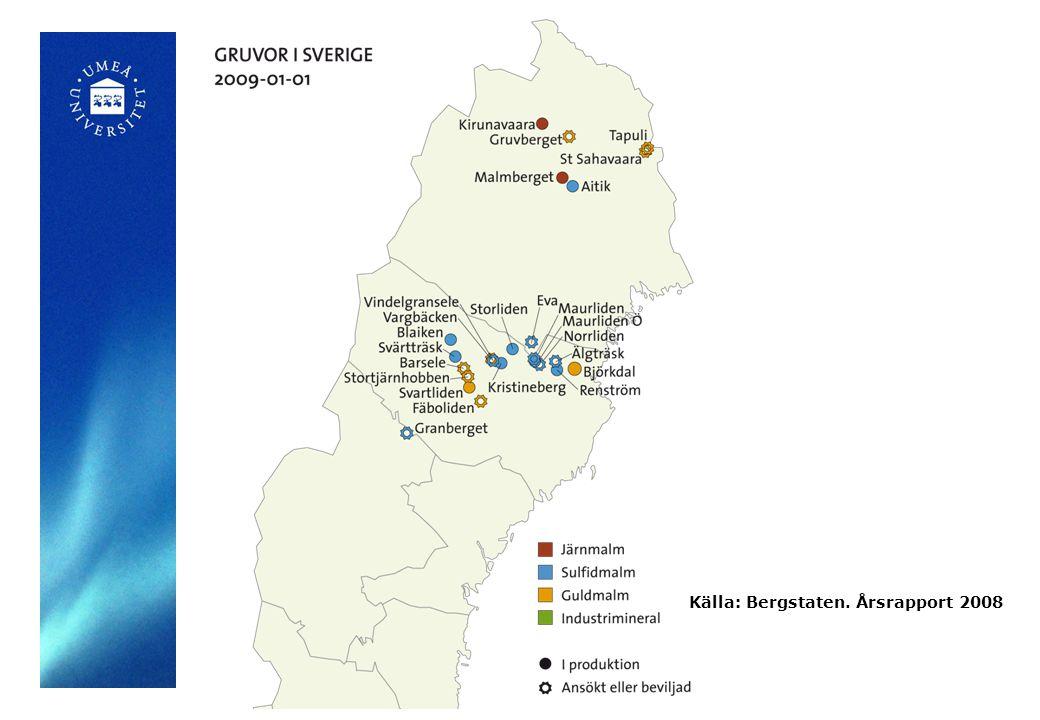 Källa: Bergstaten. Årsrapport 2008