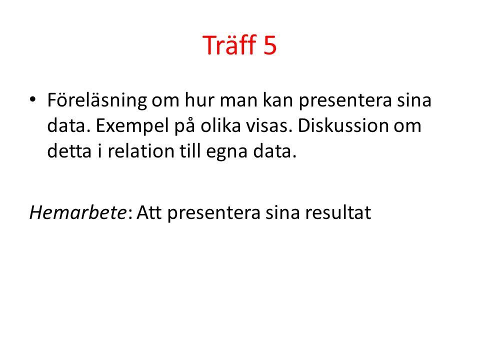 Träff 5 Föreläsning om hur man kan presentera sina data. Exempel på olika visas. Diskussion om detta i relation till egna data.