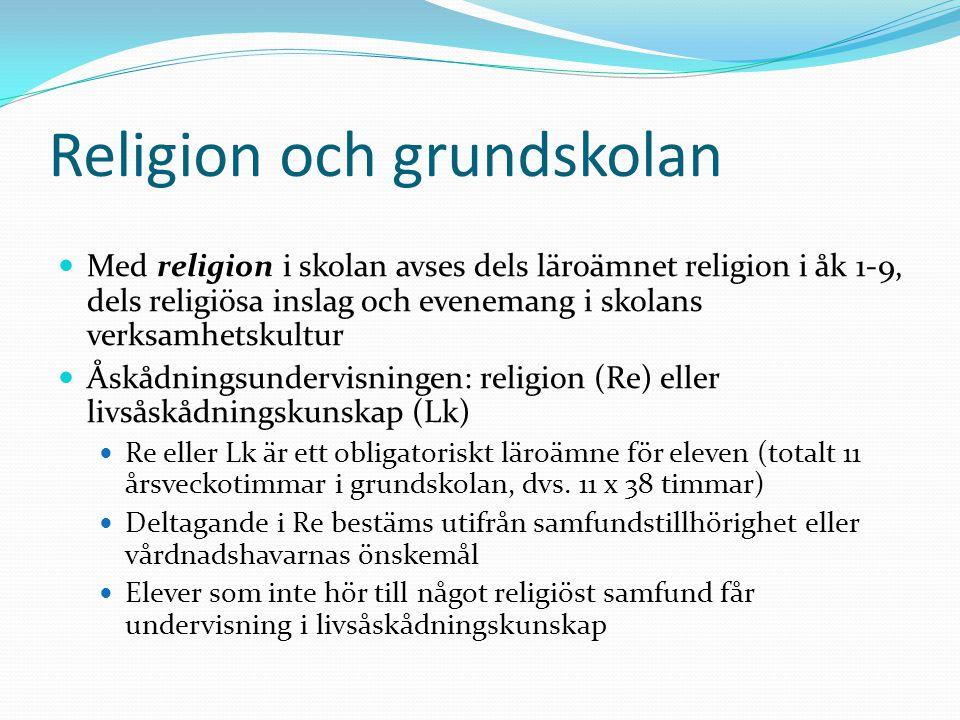 Religion och grundskolan