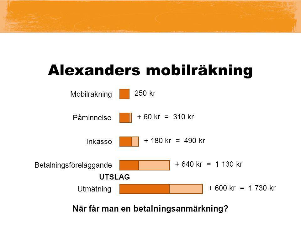 Alexanders mobilräkning