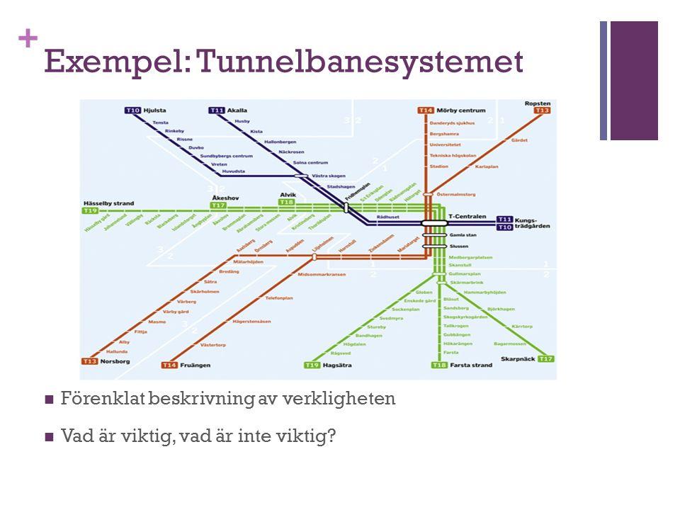 Exempel: Tunnelbanesystemet