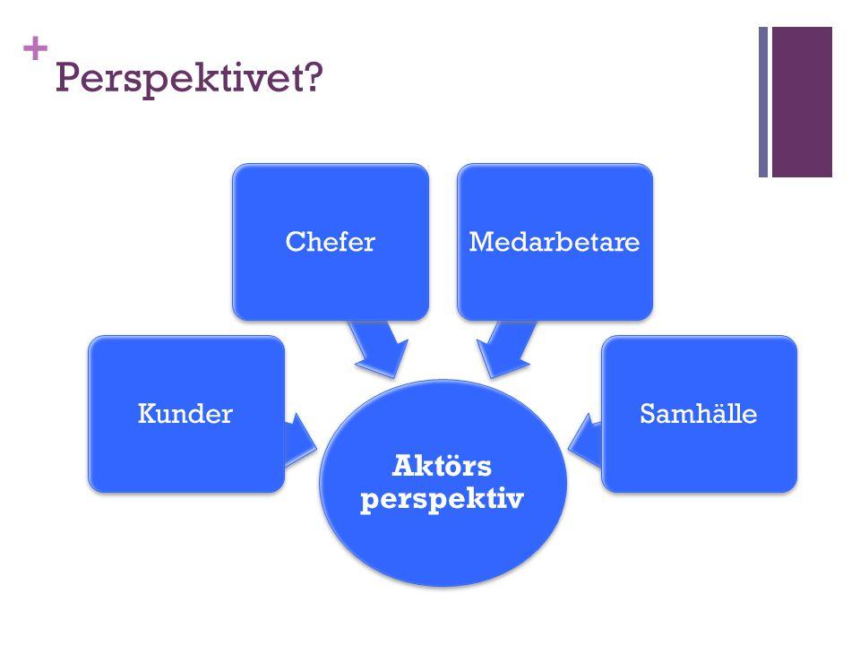 Perspektivet Aktörs perspektiv Kunder Chefer Medarbetare Samhälle