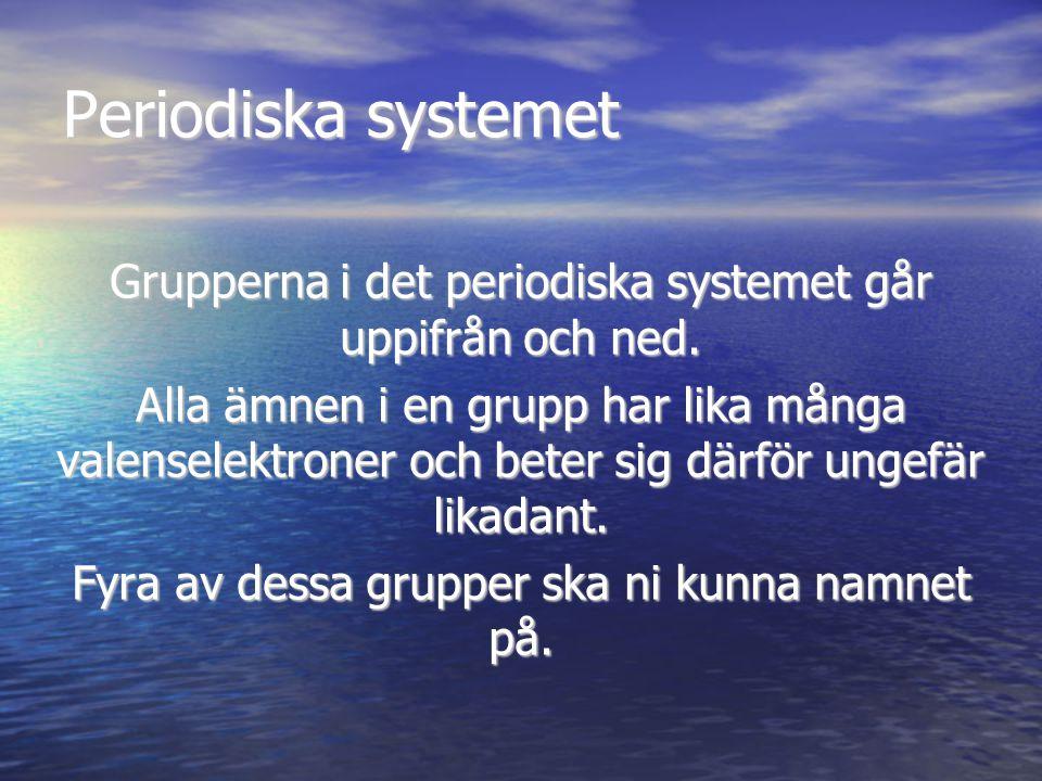 Periodiska systemet Grupperna i det periodiska systemet går uppifrån och ned.