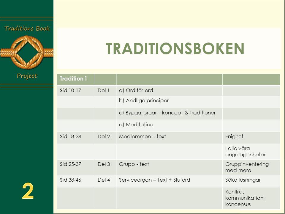 2 Traditionsboken Tradition 1 Sid 10-17 Del 1 a) Ord för ord