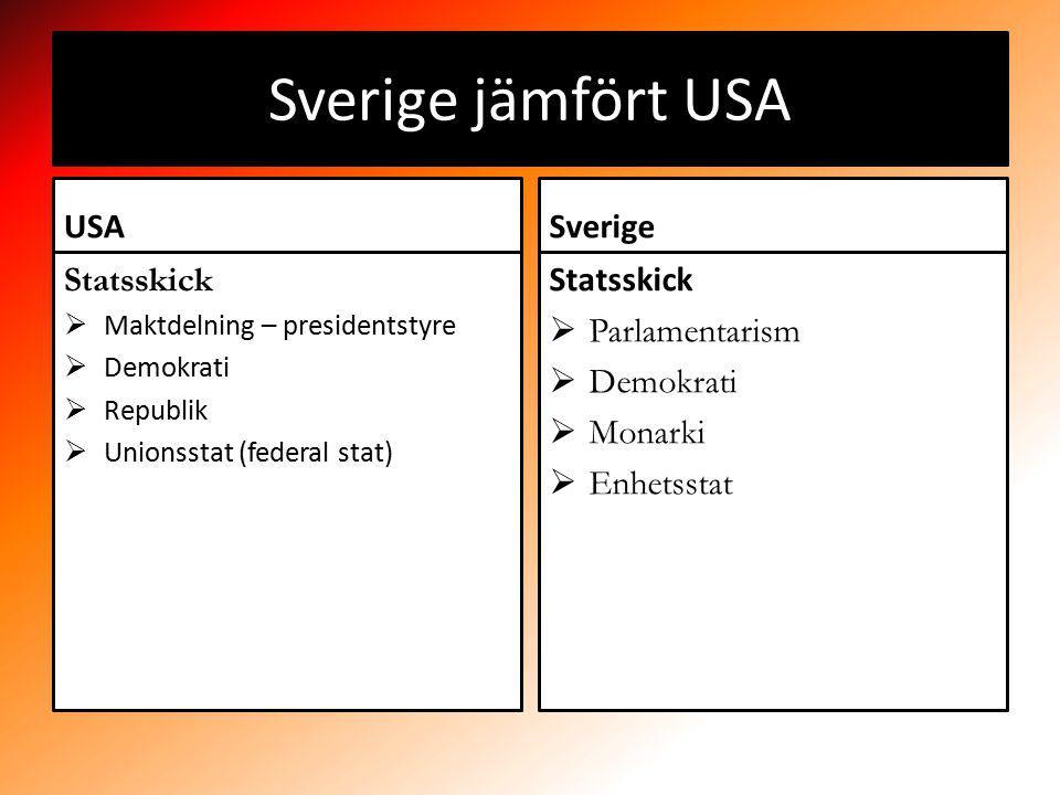 Sverige jämfört USA USA Sverige Statsskick Statsskick Parlamentarism
