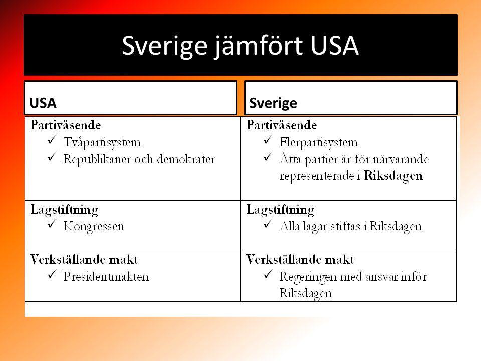 Sverige jämfört USA USA Sverige