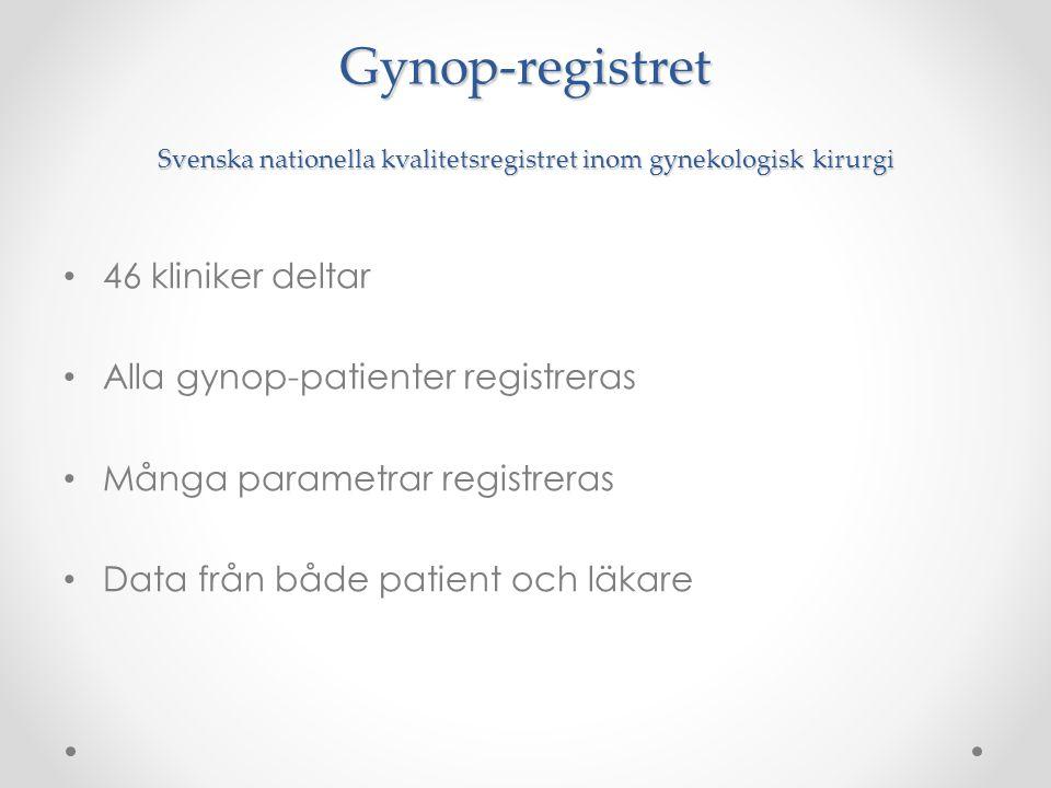 Gynop-registret Svenska nationella kvalitetsregistret inom gynekologisk kirurgi
