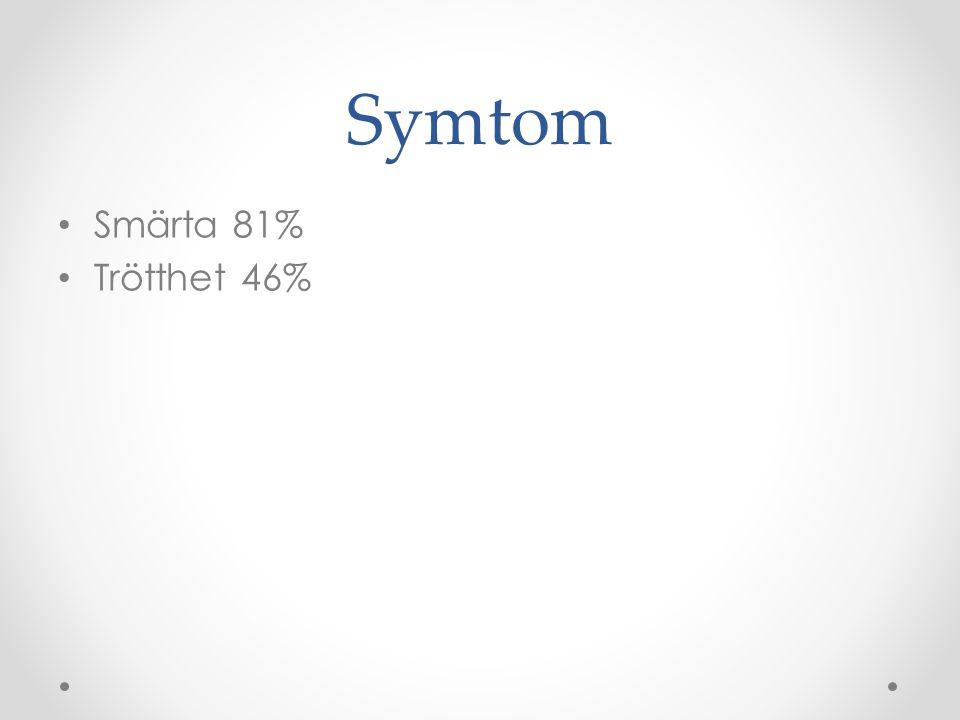 Symtom Smärta 81% Trötthet 46% (Preop information)