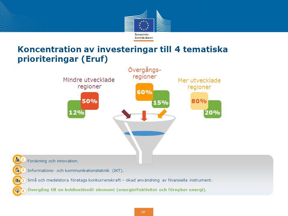 Koncentration av investeringar till 4 tematiska prioriteringar (Eruf)