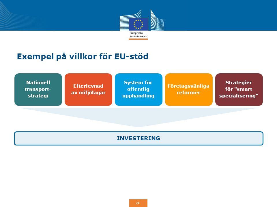 Exempel på villkor för EU-stöd