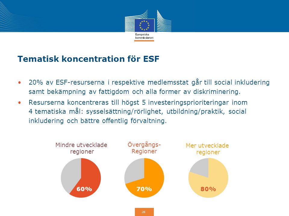 Tematisk koncentration för ESF
