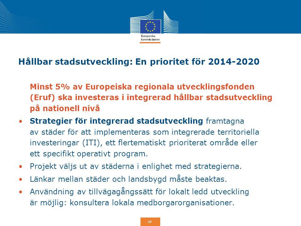 Hållbar stadsutveckling: En prioritet för 2014-2020