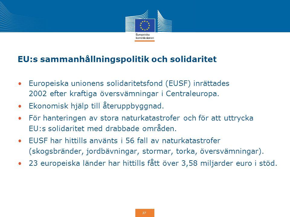 EU:s sammanhållningspolitik och solidaritet