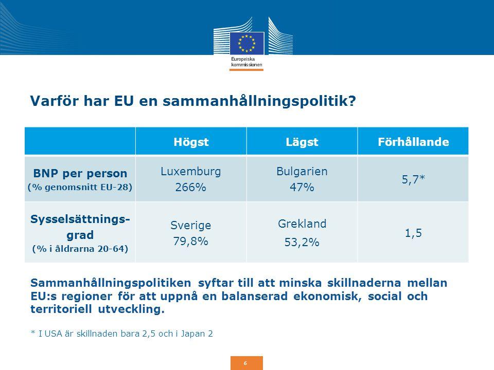 Varför har EU en sammanhållningspolitik