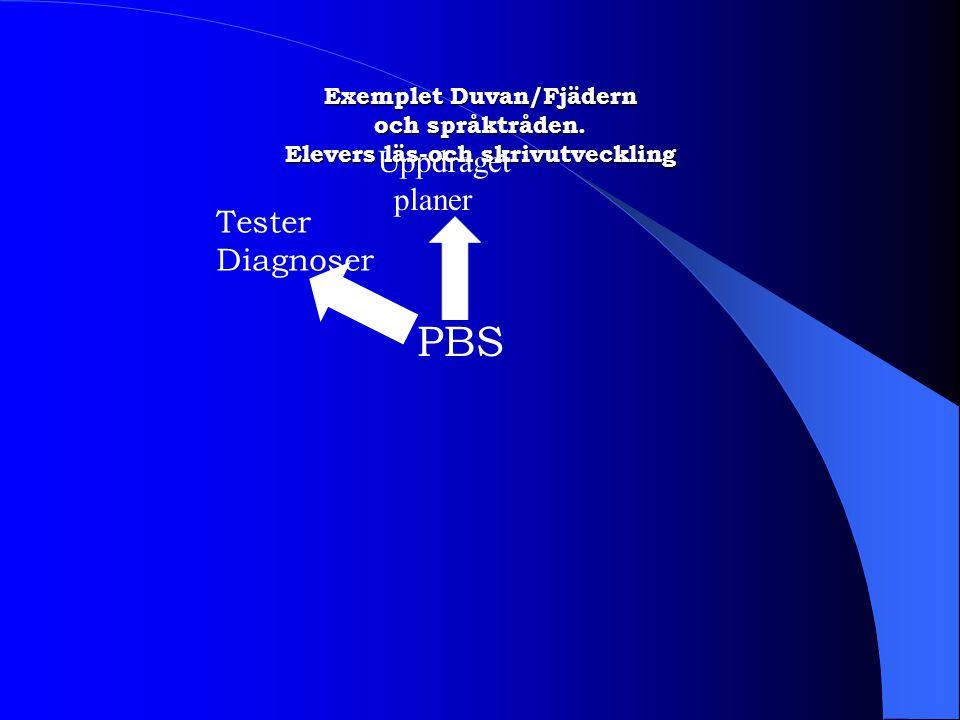 PBS Uppdraget planer Tester Diagnoser
