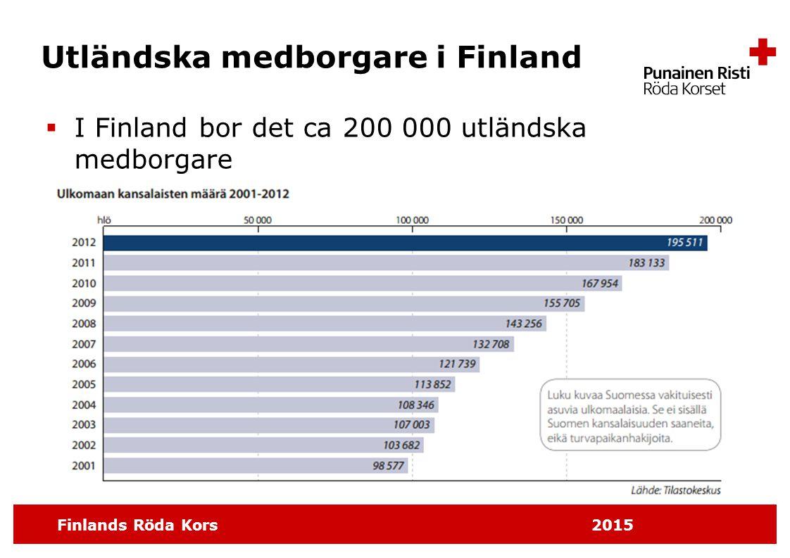 Utländska medborgare i Finland