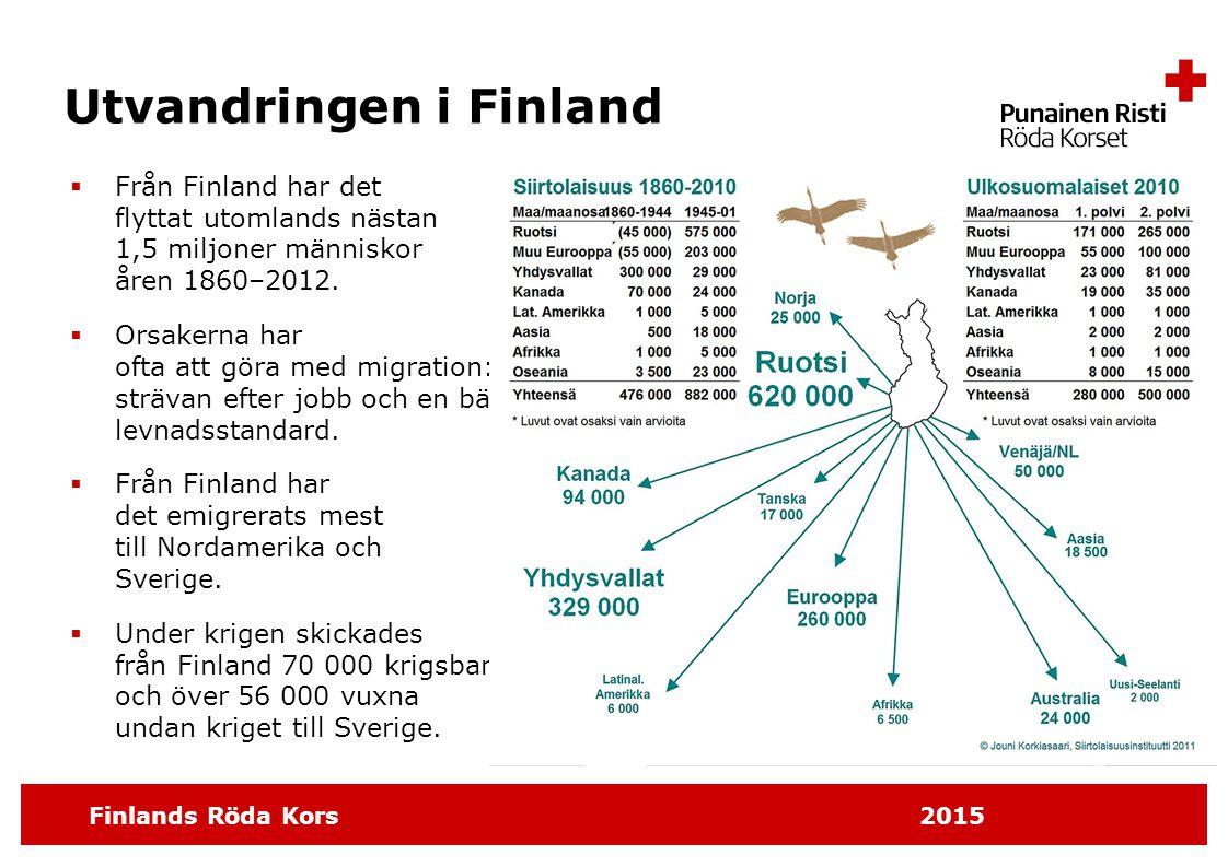Utvandringen i Finland