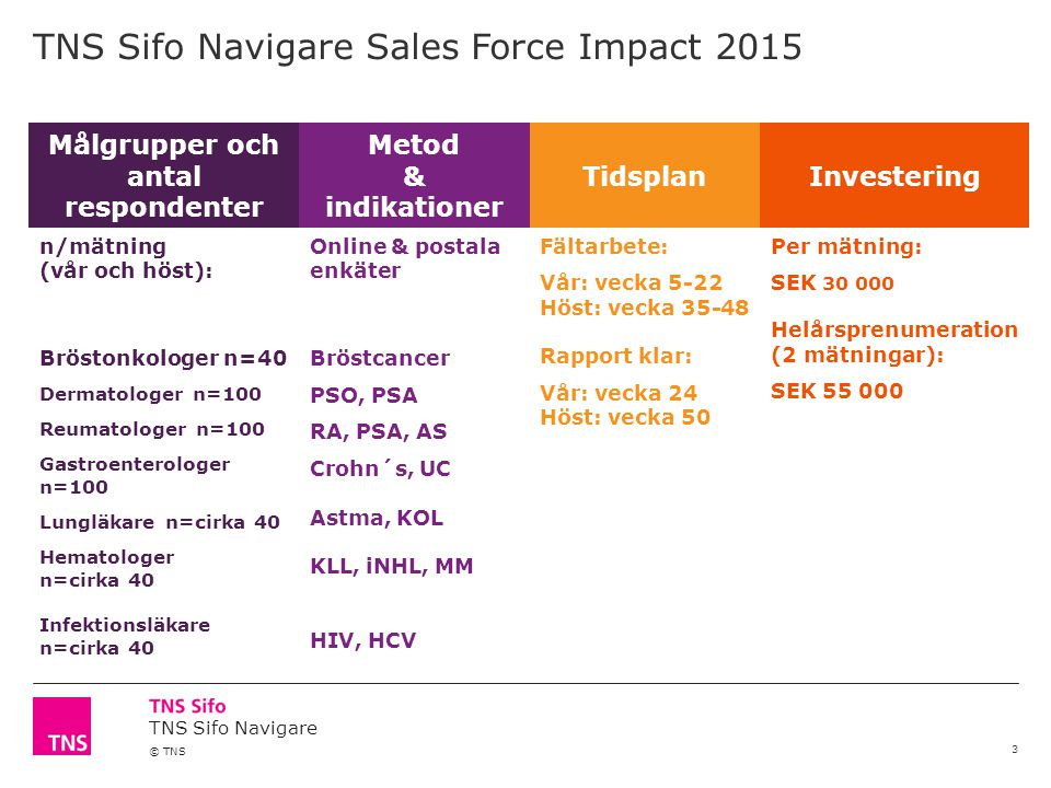 TNS Sifo Navigare Sales Force Impact 2015