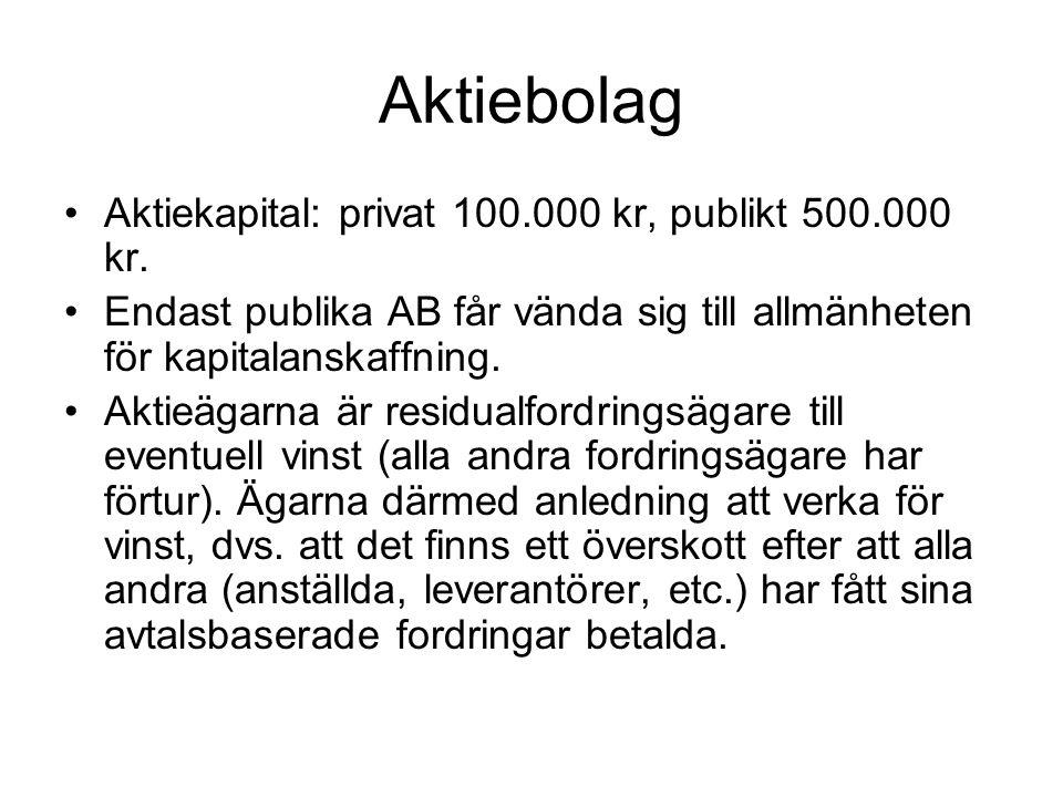 Aktiebolag Aktiekapital: privat 100.000 kr, publikt 500.000 kr.