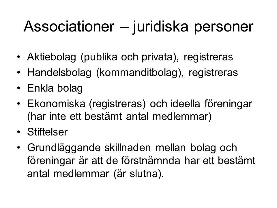 Associationer – juridiska personer
