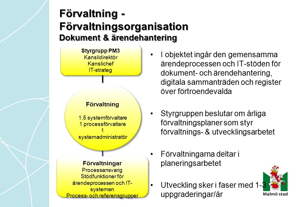 Förvaltning - Förvaltningsorganisation Dokument & ärendehantering