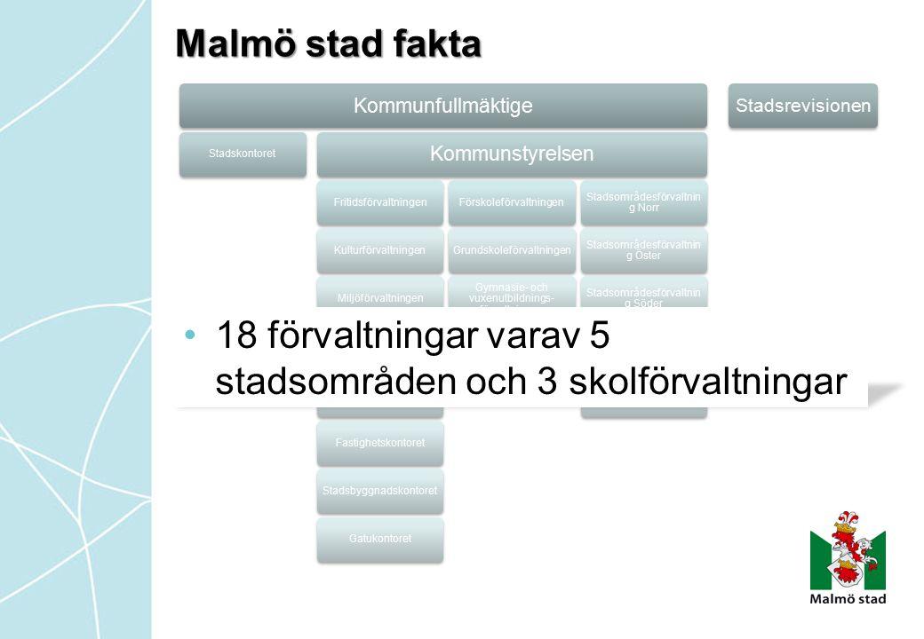 18 förvaltningar varav 5 stadsområden och 3 skolförvaltningar