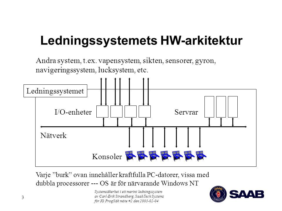 Ledningssystemets HW-arkitektur