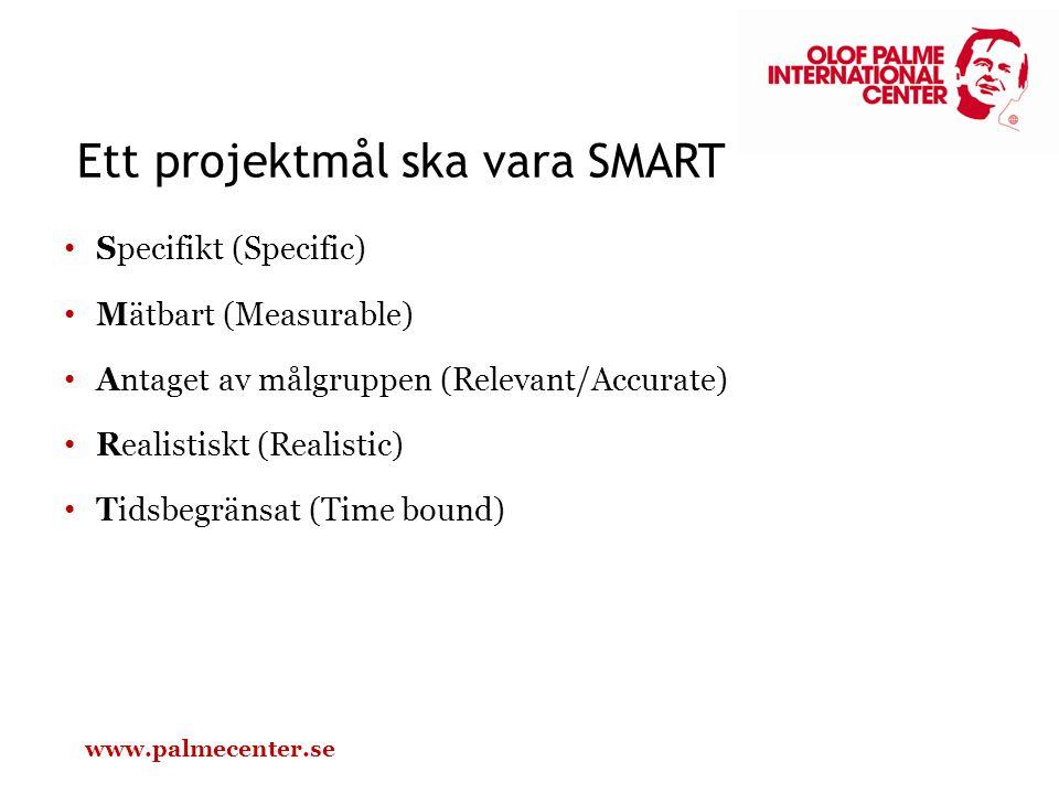 Ett projektmål ska vara SMART