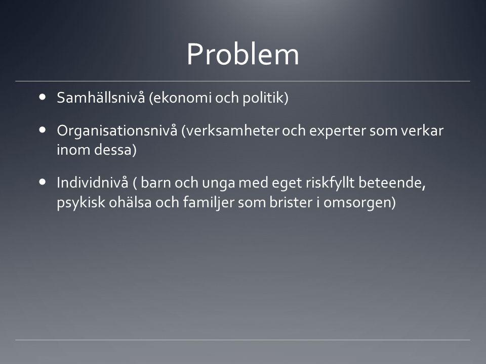 Problem Samhällsnivå (ekonomi och politik)