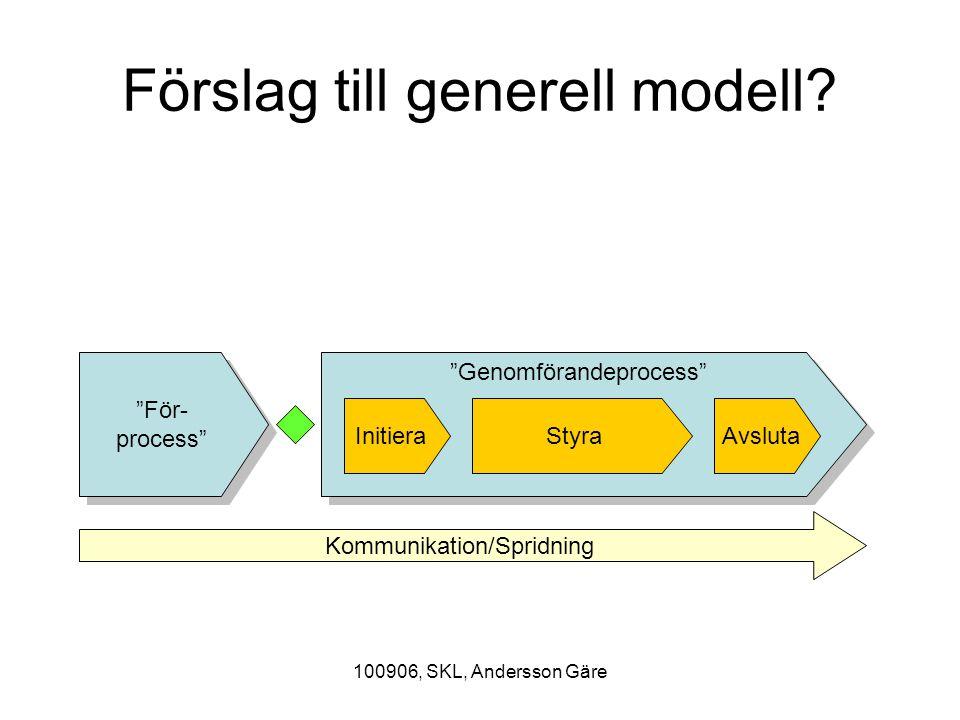 Förslag till generell modell