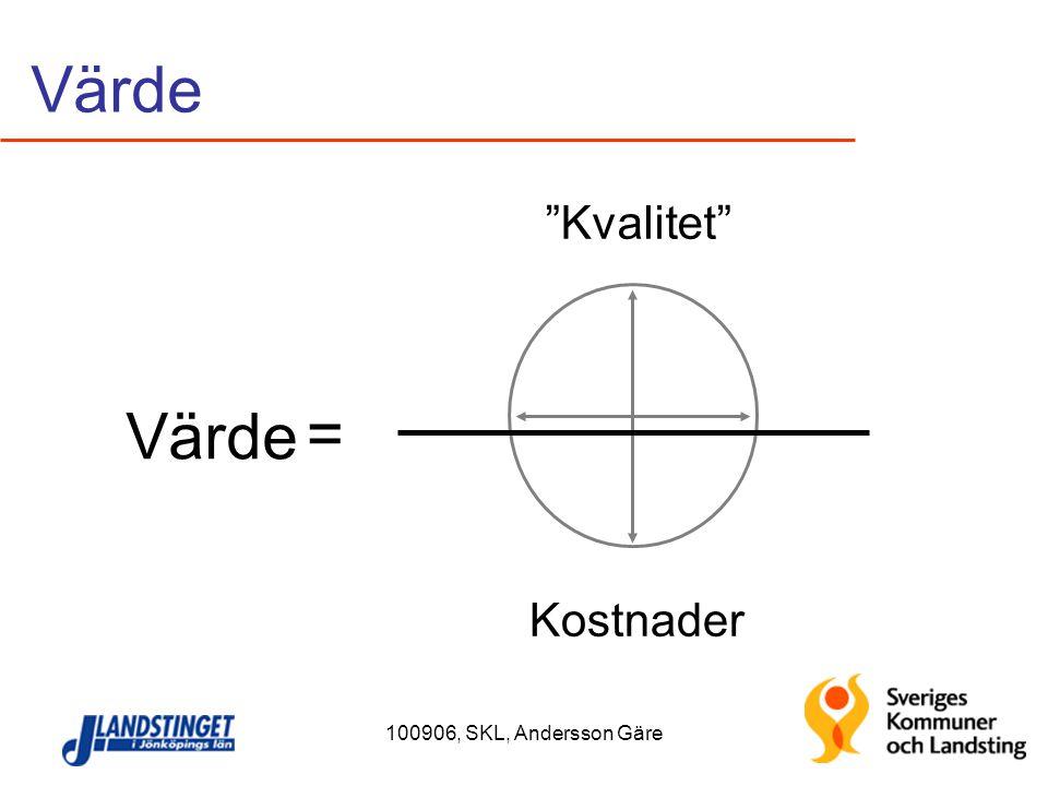 Värde Kvalitet Kostnader Värde = 100906, SKL, Andersson Gäre 7