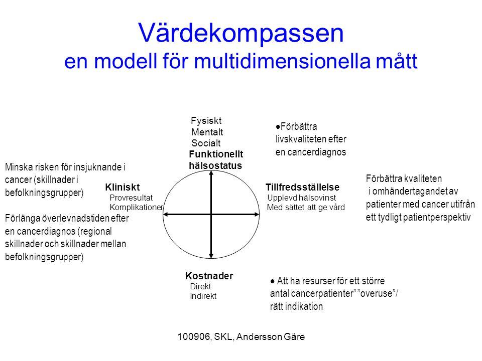 Värdekompassen en modell för multidimensionella mått