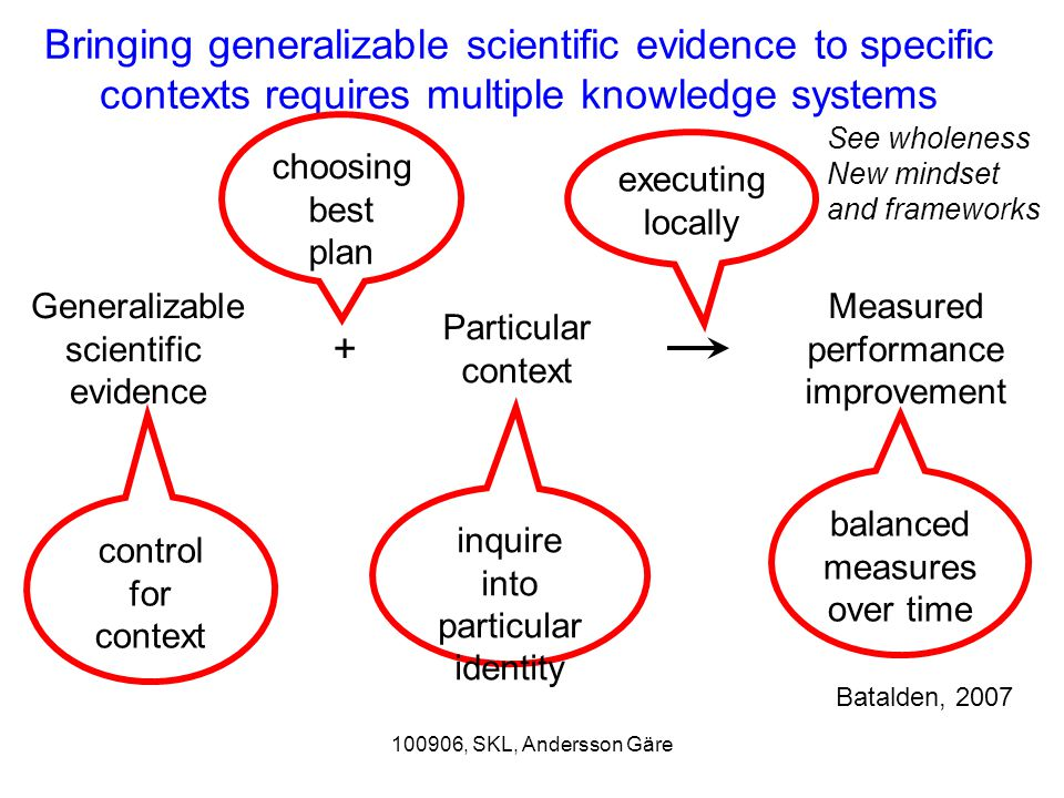 Bringing generalizable scientific evidence to specific contexts requires multiple knowledge systems