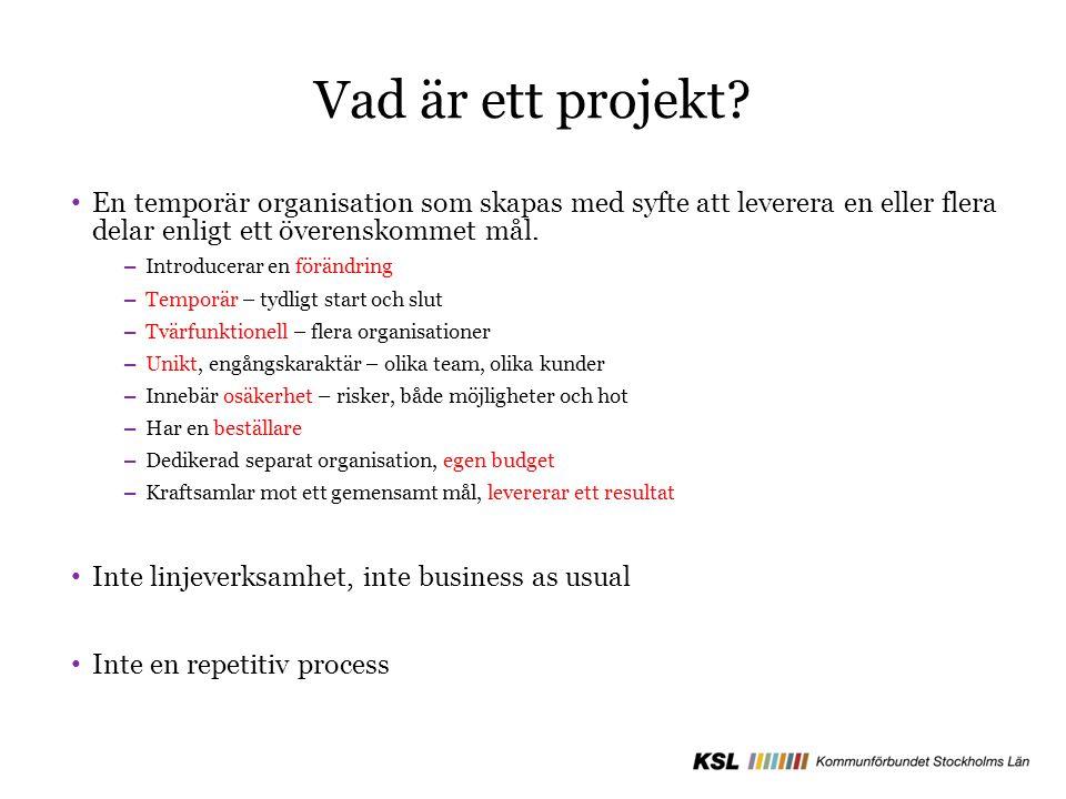 Vad är ett projekt En temporär organisation som skapas med syfte att leverera en eller flera delar enligt ett överenskommet mål.