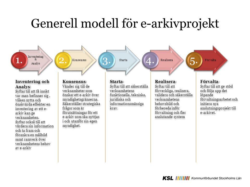 Generell modell för e-arkivprojekt