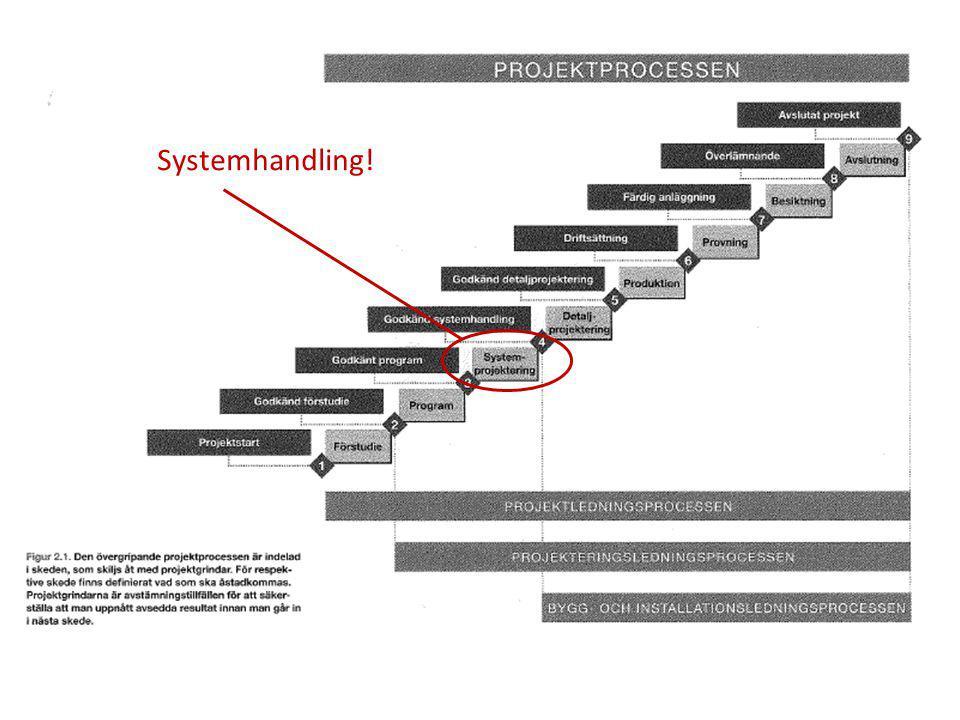 Systemhandling!