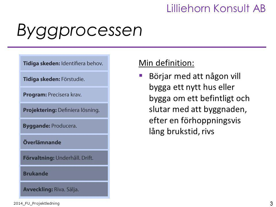 Byggprocessen Min definition: