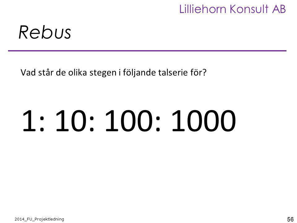 Rebus Vad står de olika stegen i följande talserie för 1: 10: 100: 1000