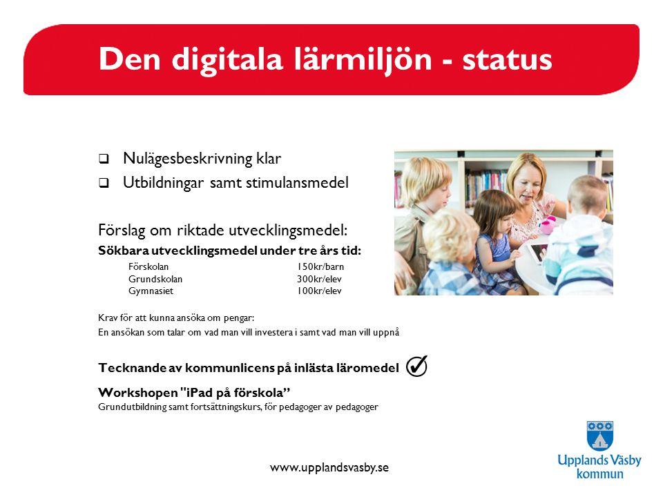 Den digitala lärmiljön - status