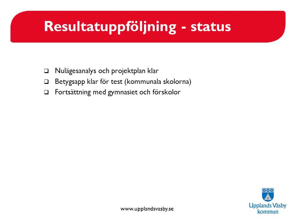 Resultatuppföljning - status