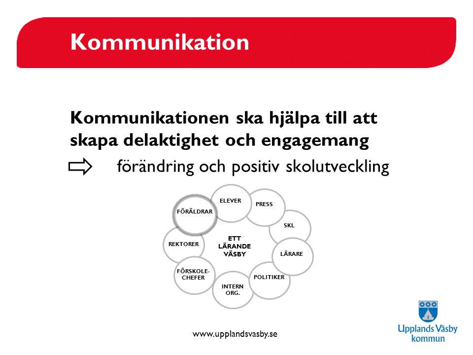 Kommunikation Kommunikationen ska hjälpa till att skapa delaktighet och engagemang förändring och positiv skolutveckling