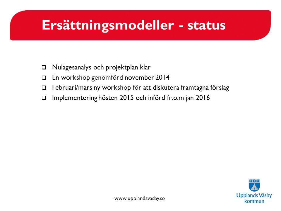 Ersättningsmodeller - status