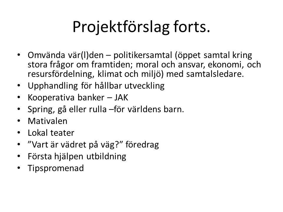 Projektförslag forts.