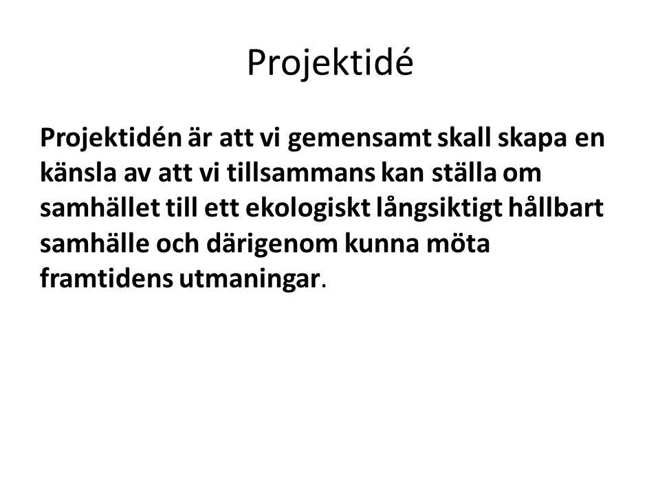 Projektidé