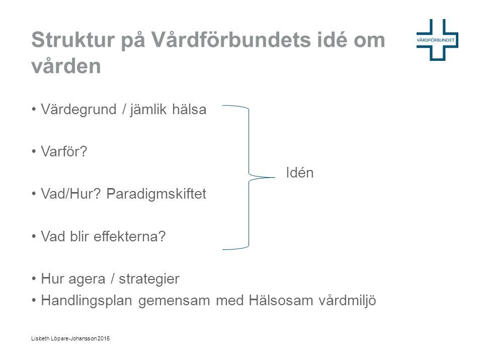Struktur på Vårdförbundets idé om vården