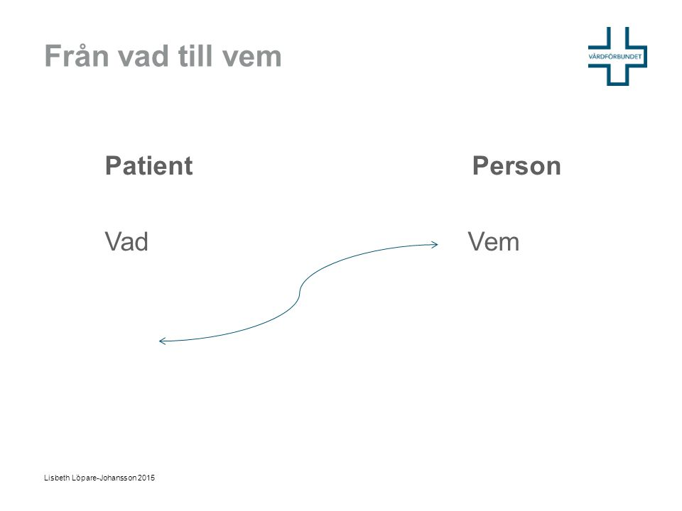 Från vad till vem Patient Person Vad Vem Lisbeth Löpare-Johansson 2015