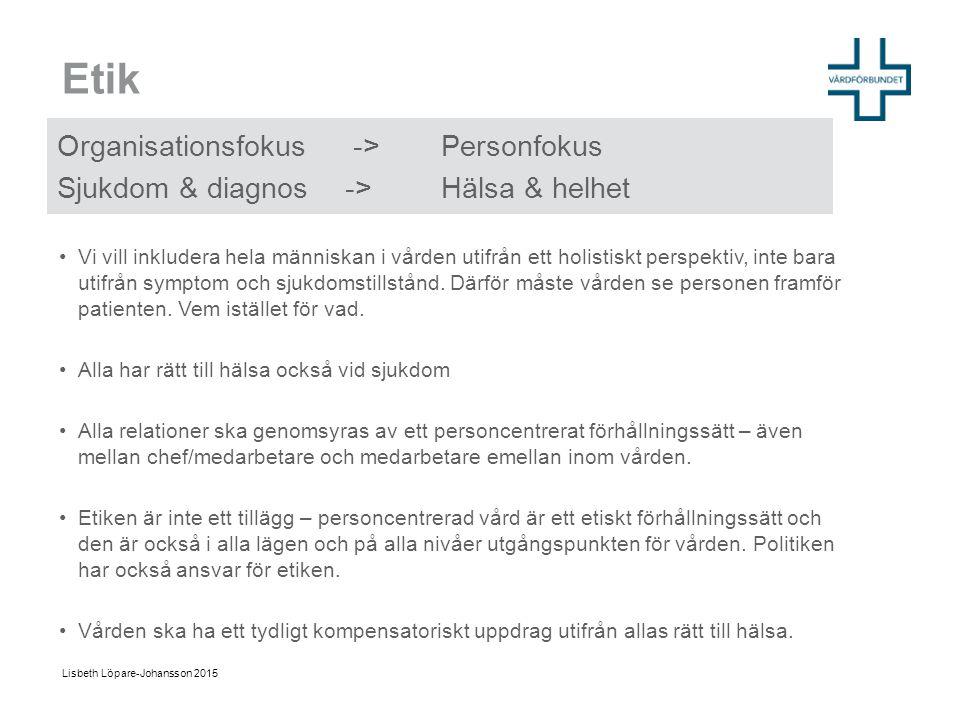 Etik Organisationsfokus -> Personfokus