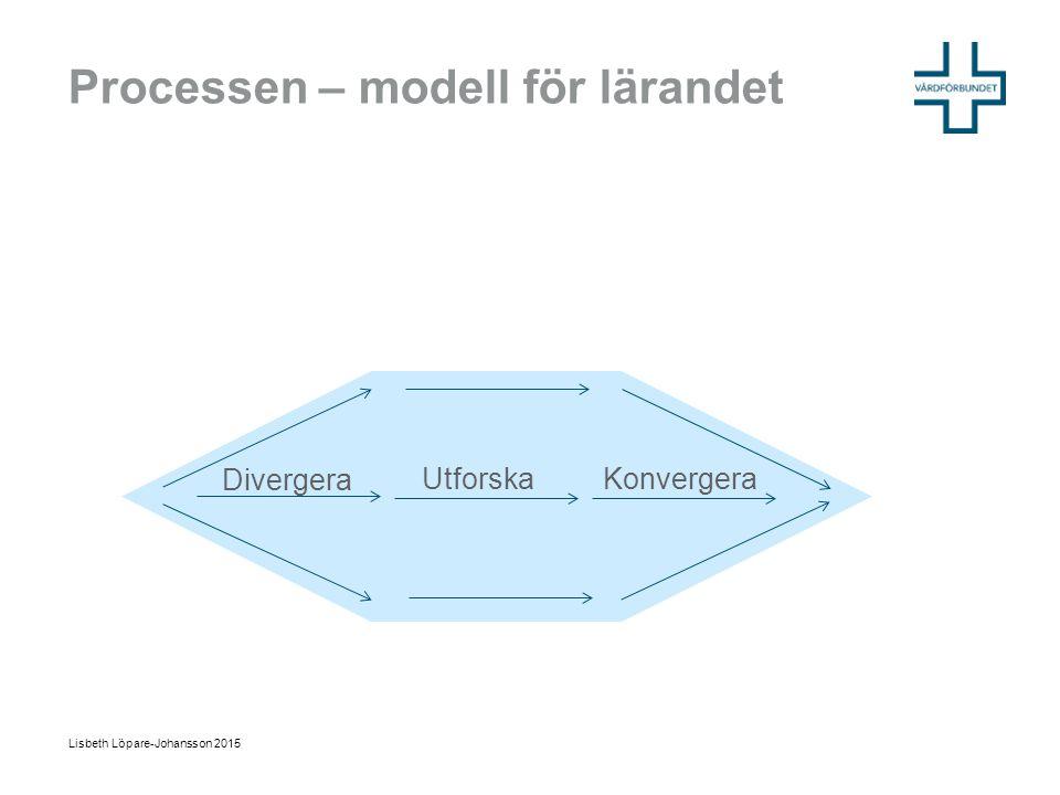 Processen – modell för lärandet